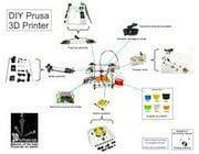 Makerbot kit Impresora 3D DIY