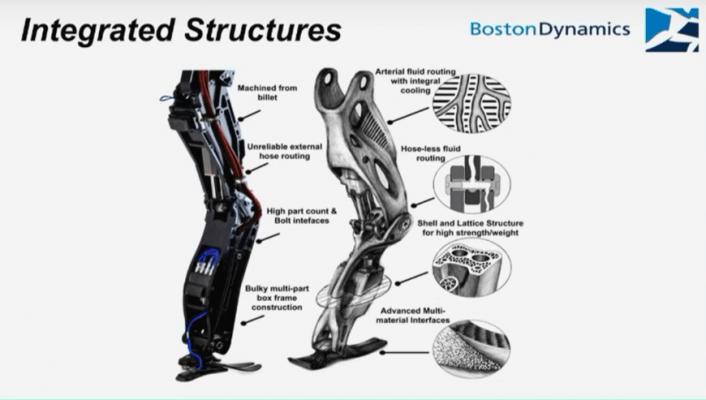 Detalles de las piernas del humanoide Atlas fabricadas con impresión 3D.