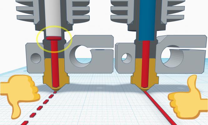TUBO BOWDEN CAPRICORN 3D - impresora bowden