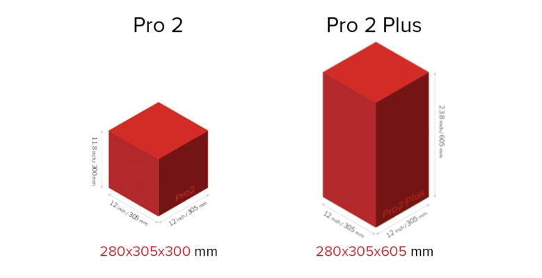 Volumen Raise3D Pro 2