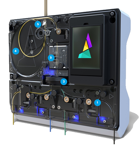 Dispositivo Multimaterial Palette 2